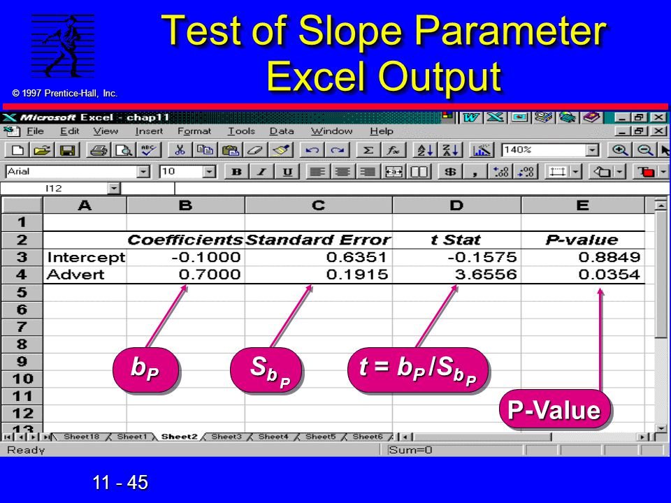 Test of Slope Parameter Excel Output