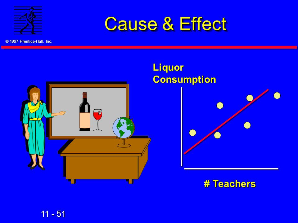 Cause & Effect Liquor Consumption # Teachers