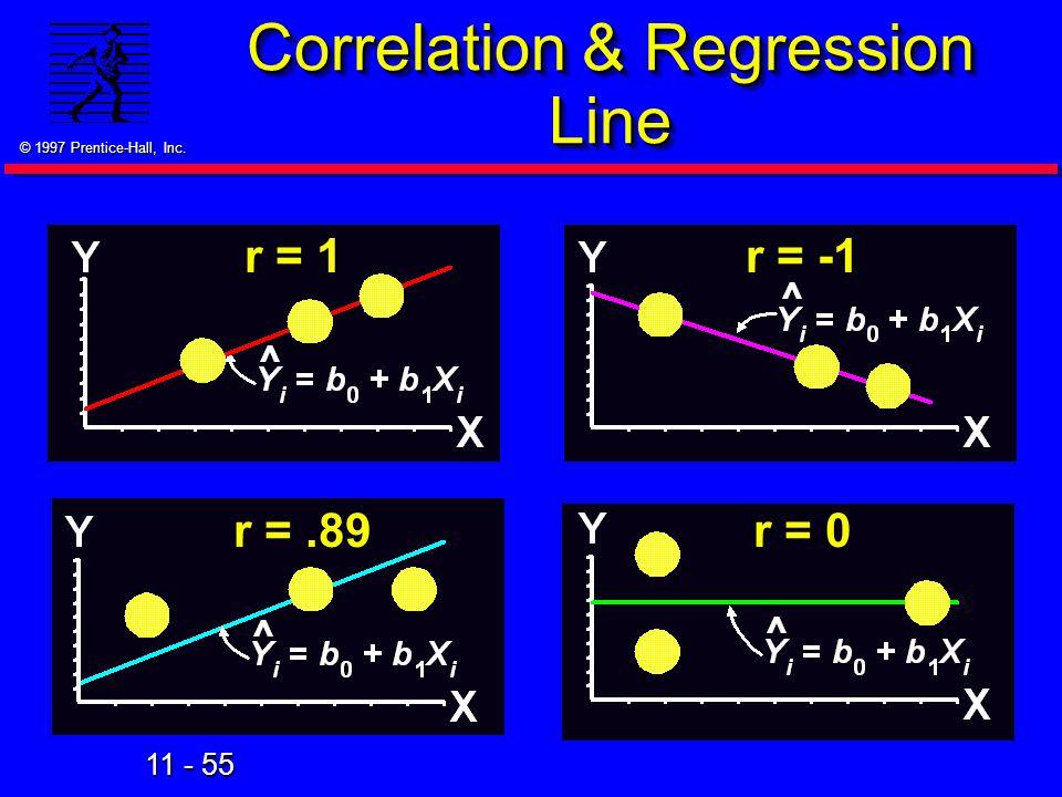 Correlation & Regression Line