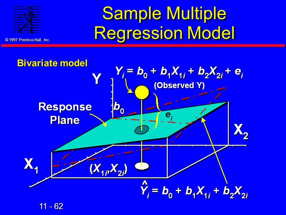 Sample Multiple Regression Model