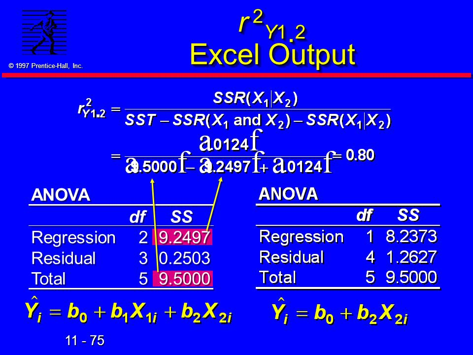 r 2Y1.2 Excel Output ANOVA df SS Regression 2 9.2497 Residual 3 0.2503