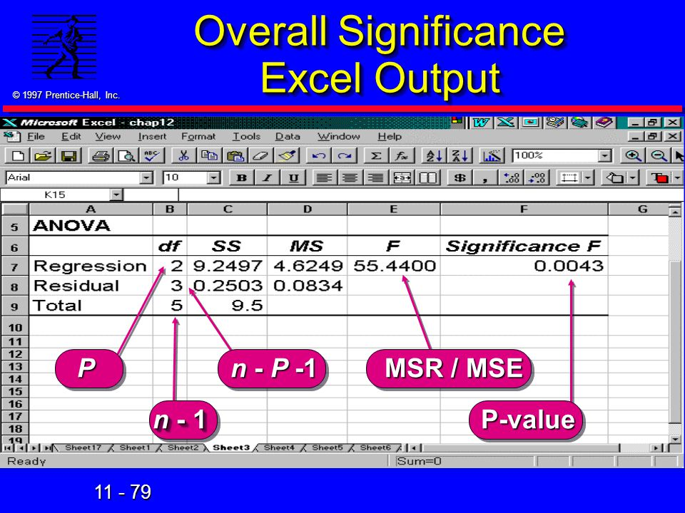 Overall Significance Excel Output
