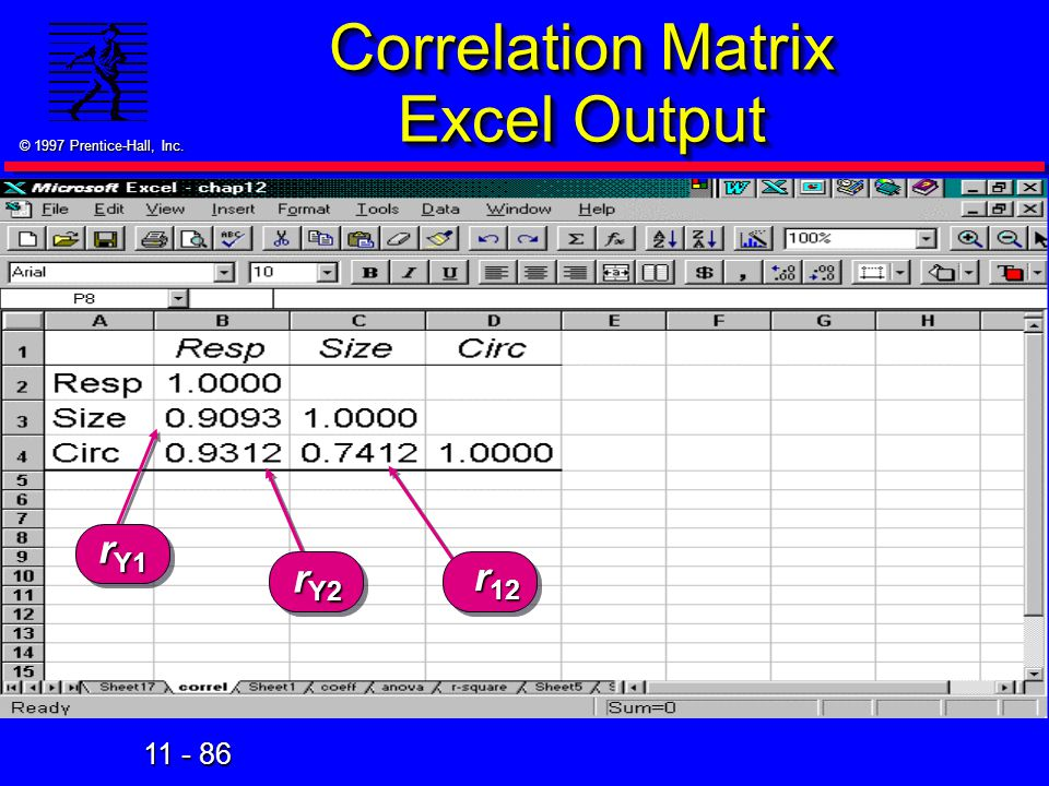 Correlation Matrix Excel Output