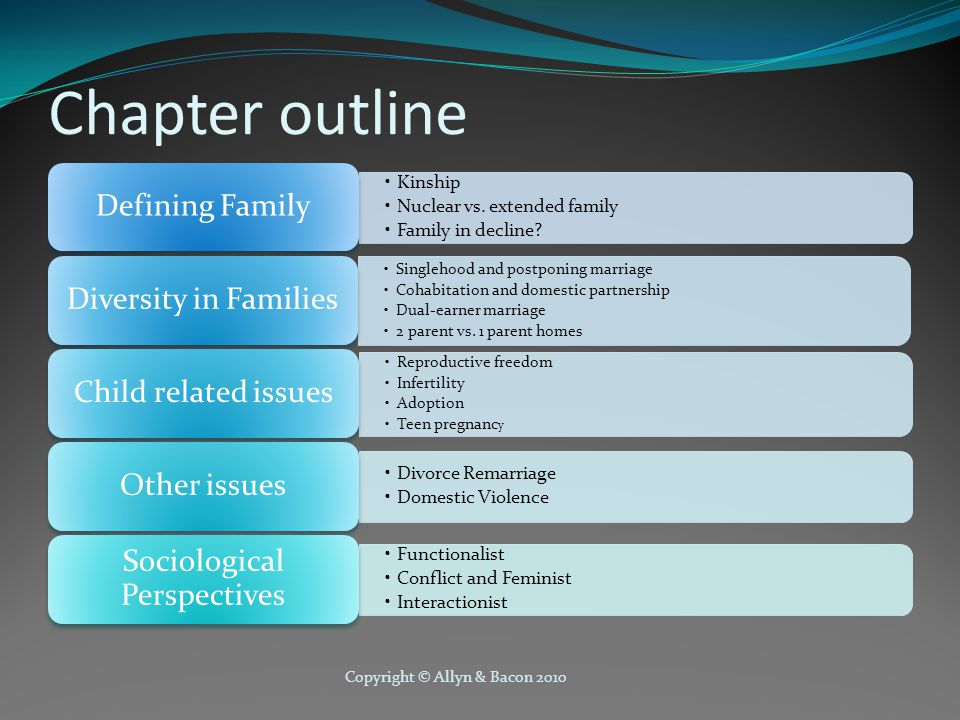 Chapter outline Kinship Nuclear vs. extended family Family in decline