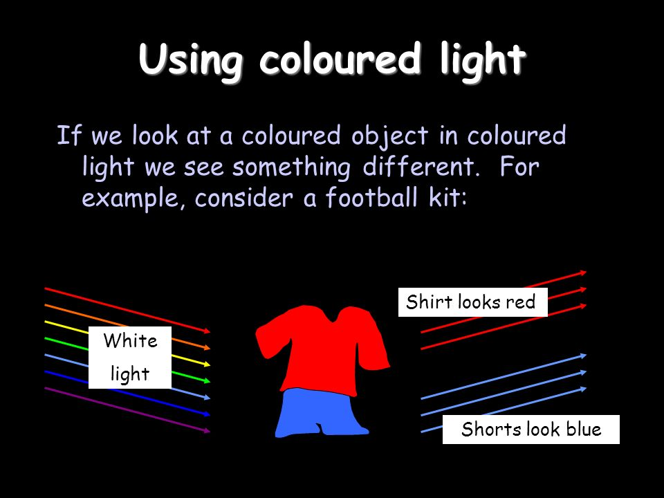 Using coloured lightIf we look at a coloured object in coloured light we see something different. For example, consider a football kit: