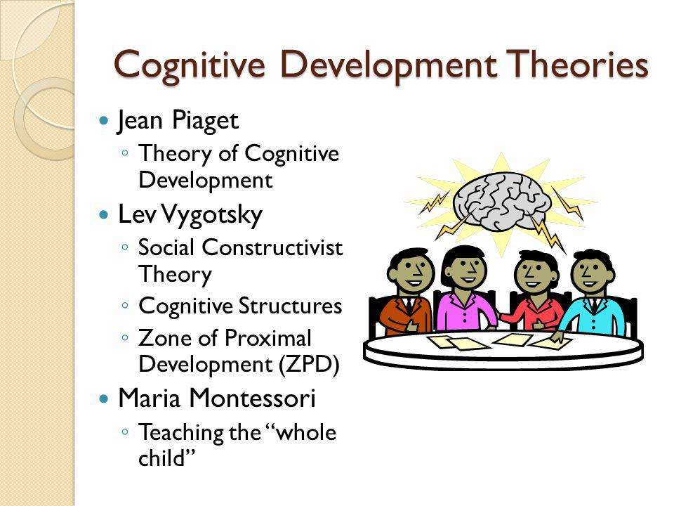 Cognitive Development Theories