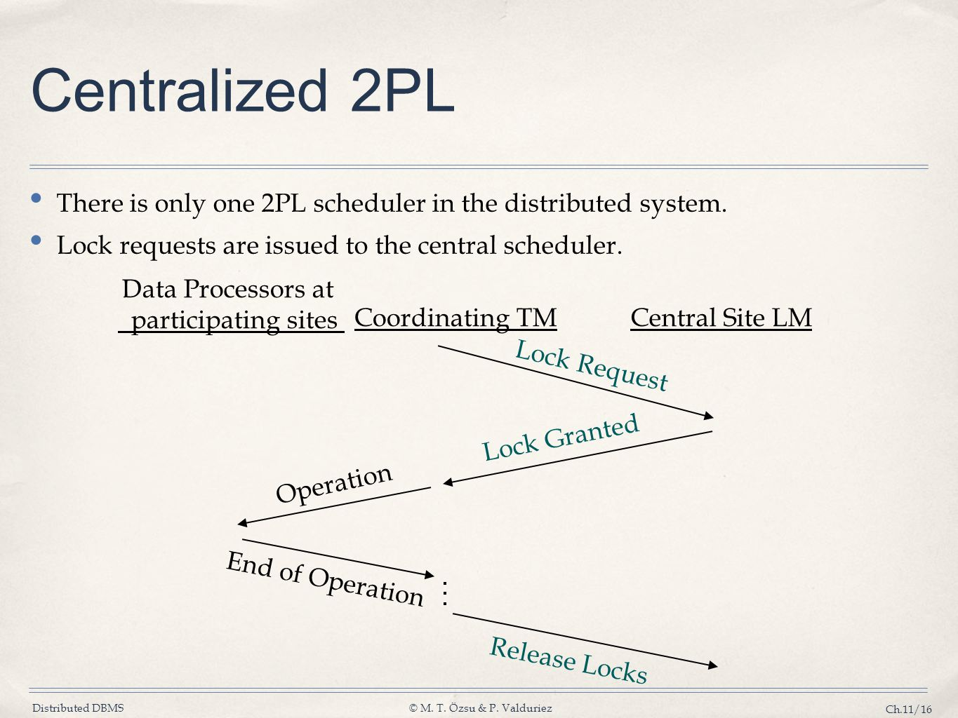 Centralized 2PL There is only one 2PL scheduler in the distributed system. Lock requests are issued to the central scheduler.