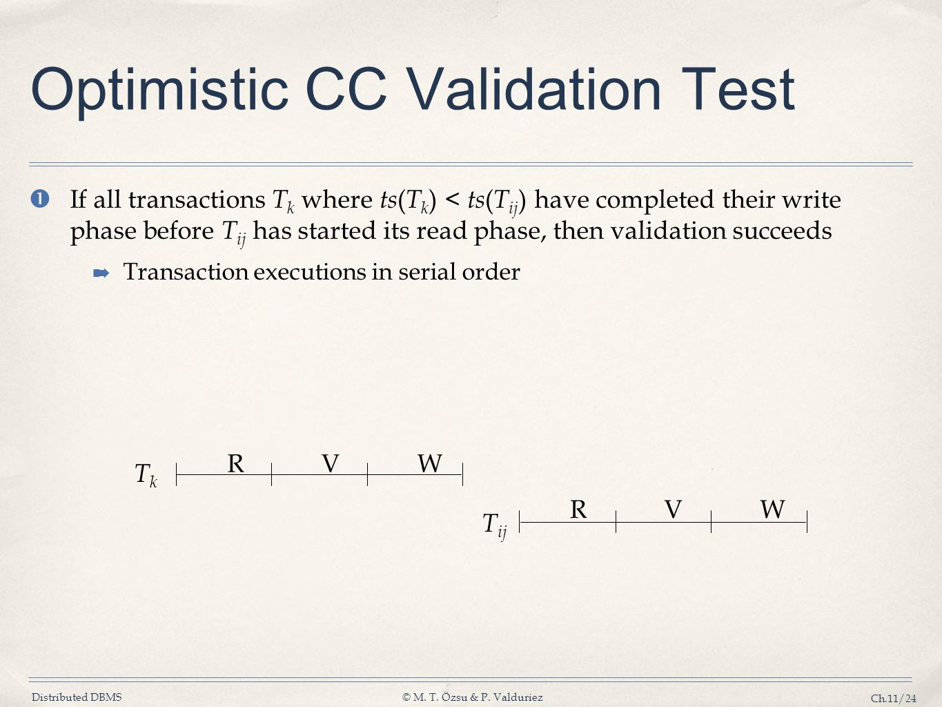 Optimistic CC Validation Test