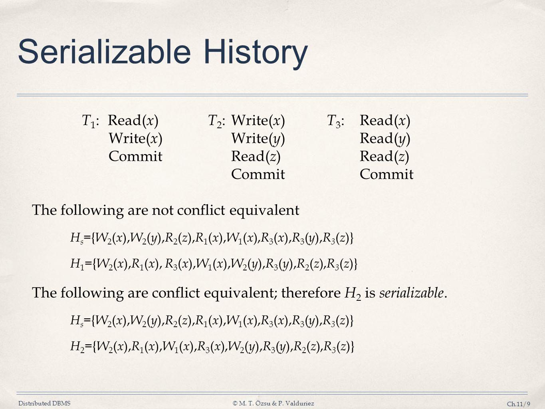 Serializable History T1: Read(x) T2: Write(x) T3: Read(x)