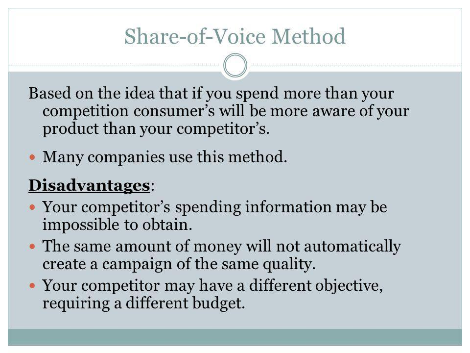 Share-of-Voice Method