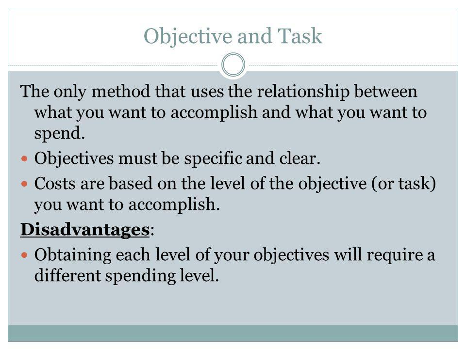 Objective and Task The only method that uses the relationship between what you want to accomplish and what you want to spend.