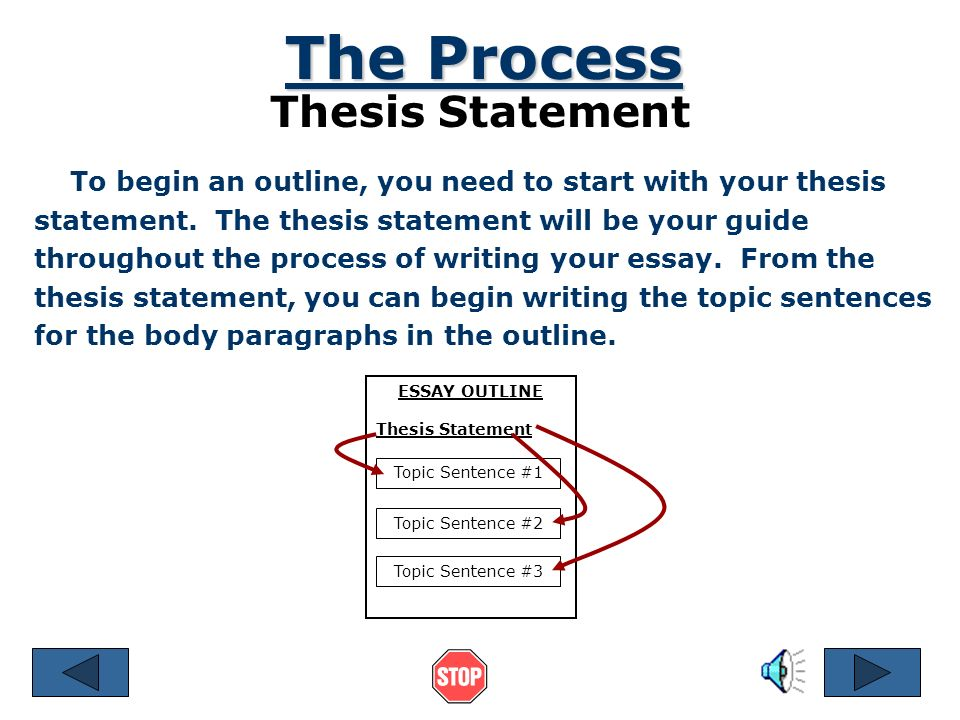 The Process Thesis Statement
