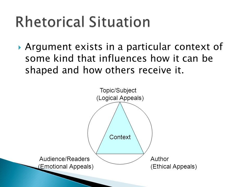 Rhetorical Situation Argument exists in a particular context of some kind that influences how it can be shaped and how others receive it.