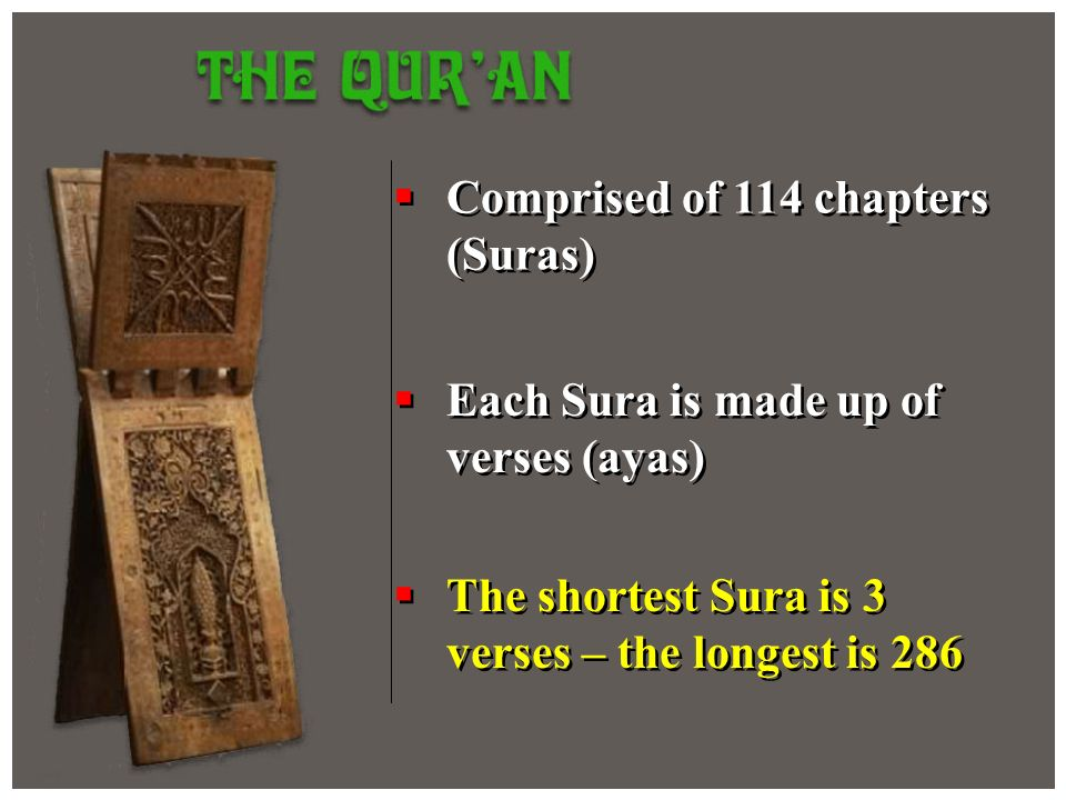 Comprised of 114 chapters (Suras)