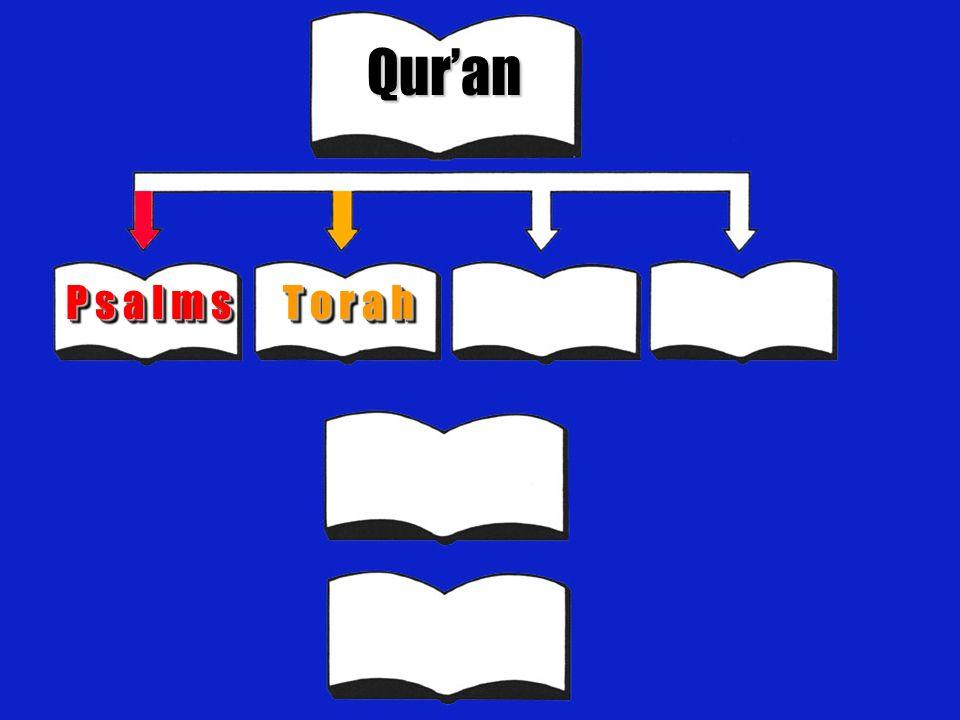 Qur'an P s a l m s T o r a h