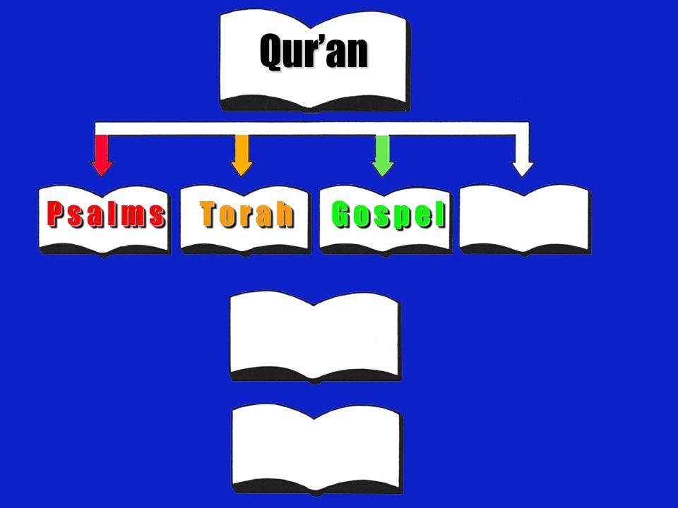 Qur'an P s a l m s T o r a h G o s p e l