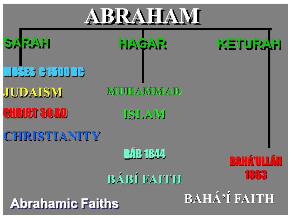ABRAHAM SARAH HAGAR KETURAH JUDAISM ISLAM CHRISTIANITY BÁBÍ FAITH