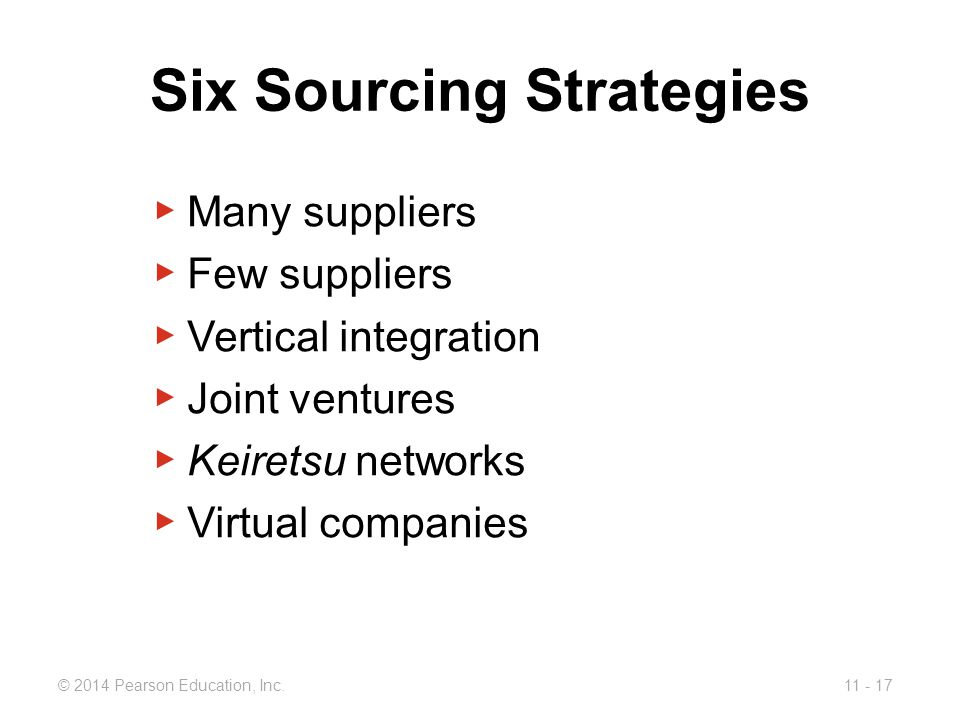 Six Sourcing Strategies