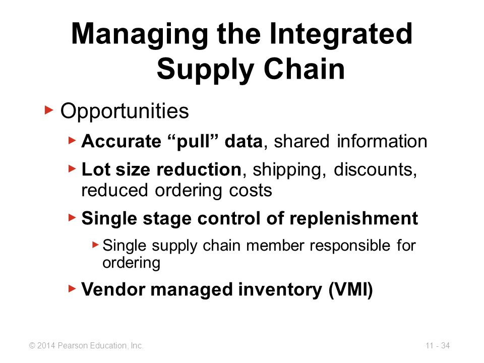 Managing the Integrated Supply Chain