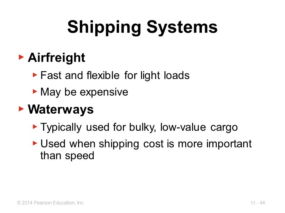 Shipping Systems Airfreight Waterways