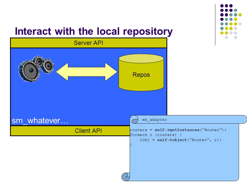 Interact with the local repository