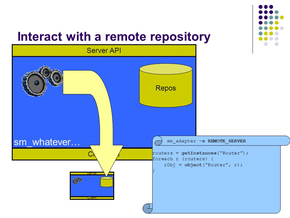 Interact with a remote repository