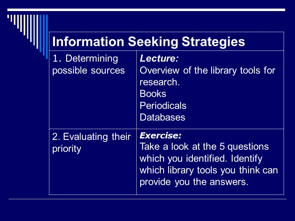 Information Seeking Strategies
