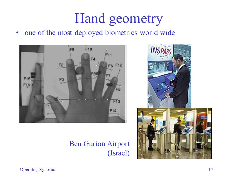 Hand geometry one of the most deployed biometrics world wide