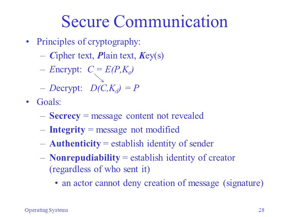 Secure Communication Principles of cryptography: