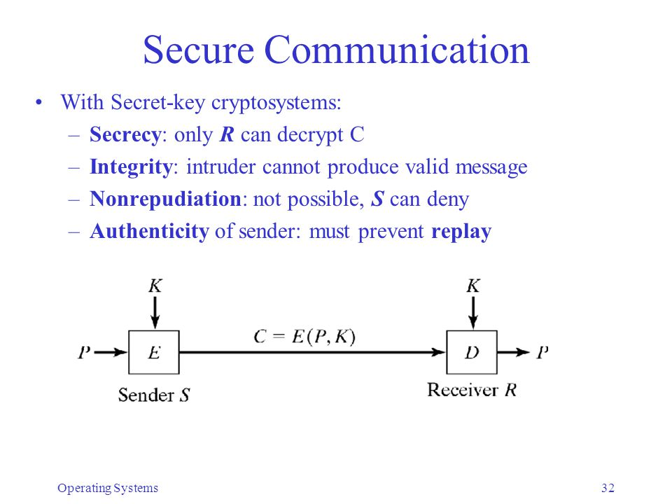 Secure Communication With Secret-key cryptosystems: