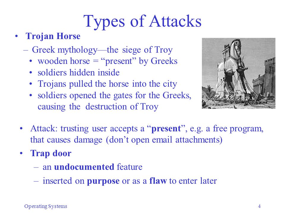 Types of Attacks Trojan Horse Greek mythology—the siege of Troy