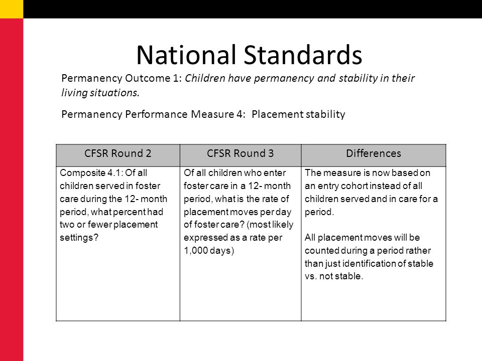 National Standards Permanency Outcome 1: Children have permanency and stability in their living situations.