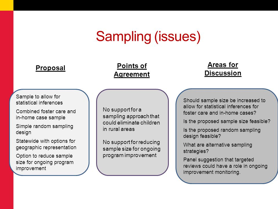 Sampling (issues) Areas for Discussion Points of Agreement Proposal