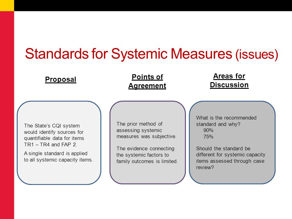 Standards for Systemic Measures (issues)
