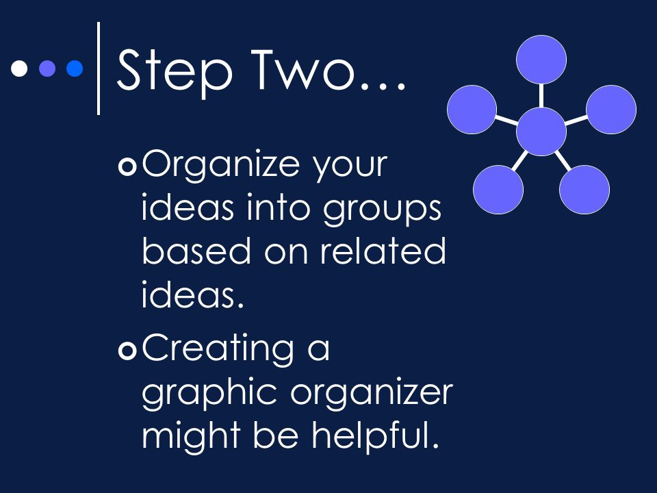 Step Two… Organize your ideas into groups based on related ideas.