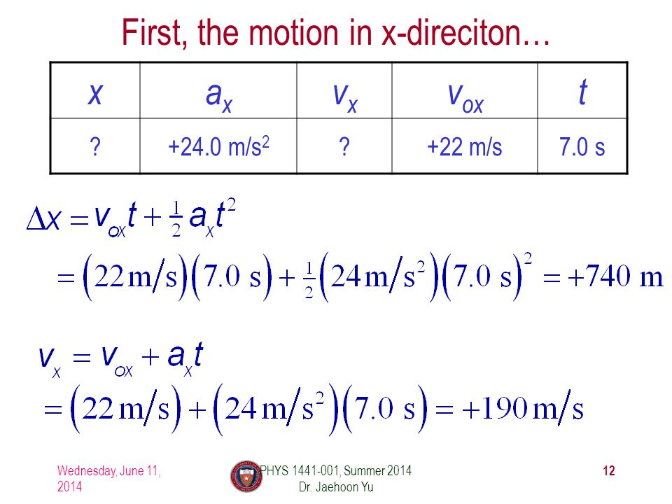 First, the motion in x-direciton…