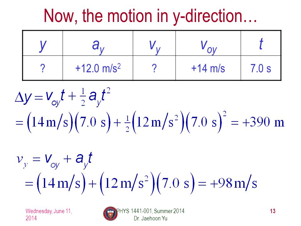 Now, the motion in y-direction…