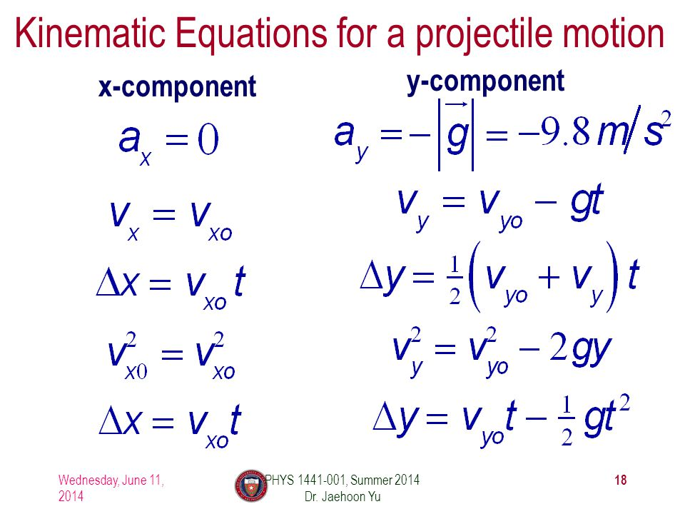 Kinematic Equations for a projectile motion