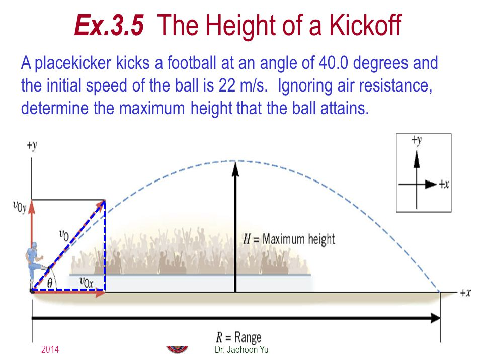 Ex.3.5 The Height of a Kickoff