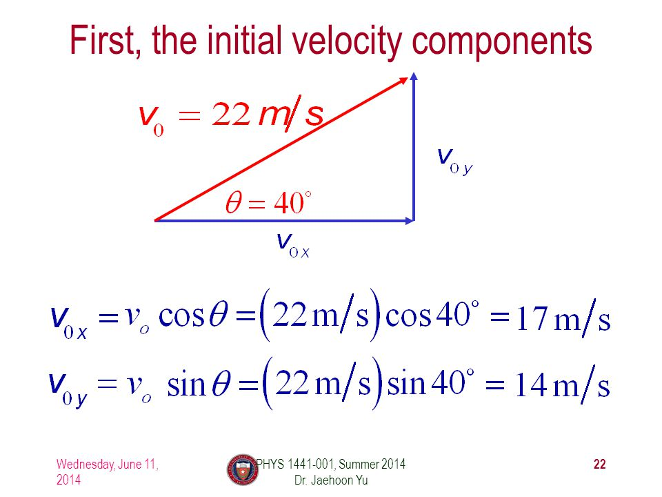 First, the initial velocity components