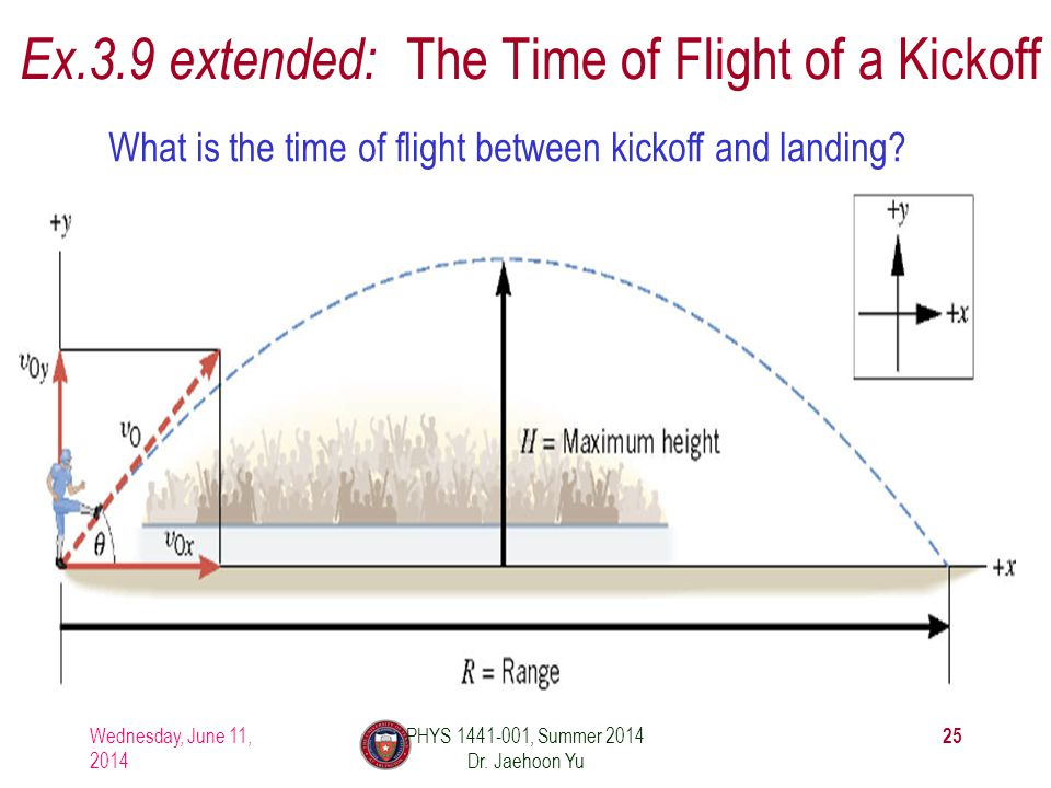Ex.3.9 extended: The Time of Flight of a Kickoff