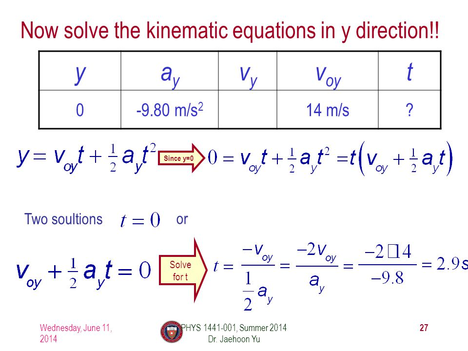 Now solve the kinematic equations in y direction!!