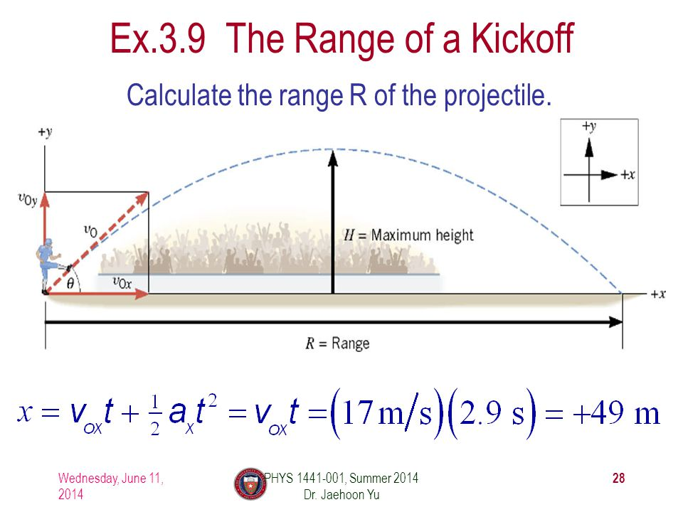 Ex.3.9 The Range of a Kickoff