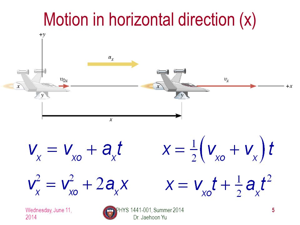 Motion in horizontal direction (x)