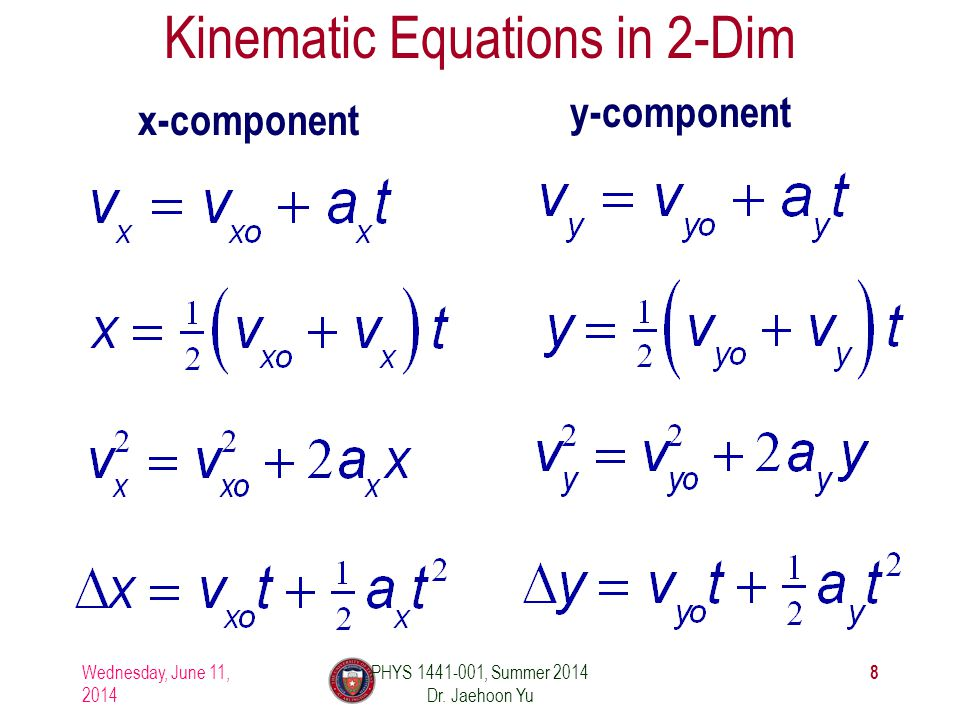 Kinematic Equations in 2-Dim