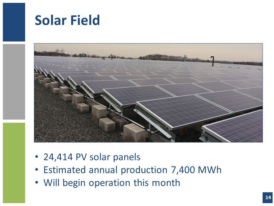 Solar Field 24,414 PV solar panels