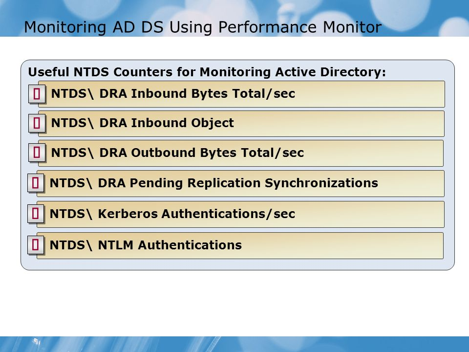 Monitoring AD DS Using Performance Monitor