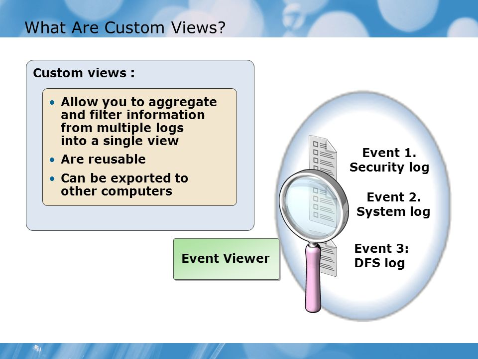 What Are Custom Views Custom views :