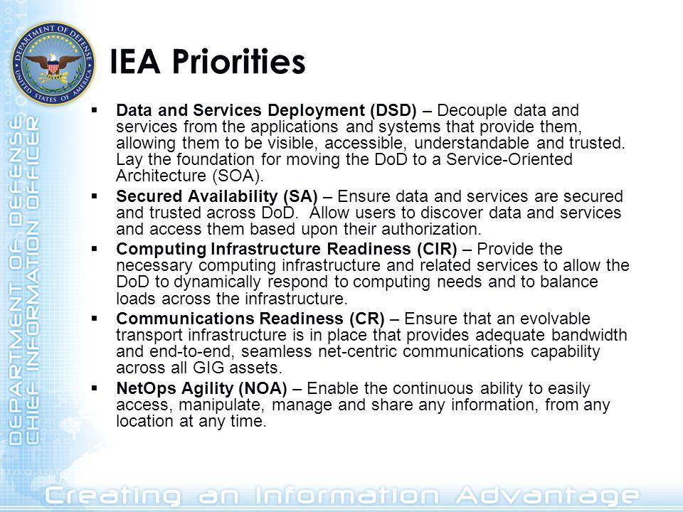 IEA Priorities