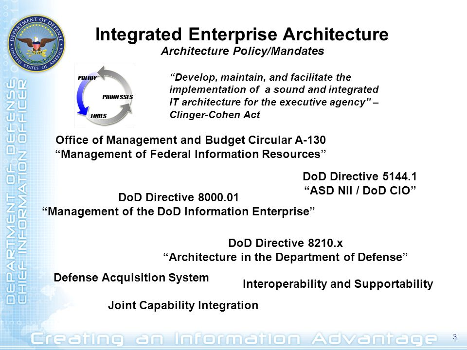 Integrated Enterprise Architecture